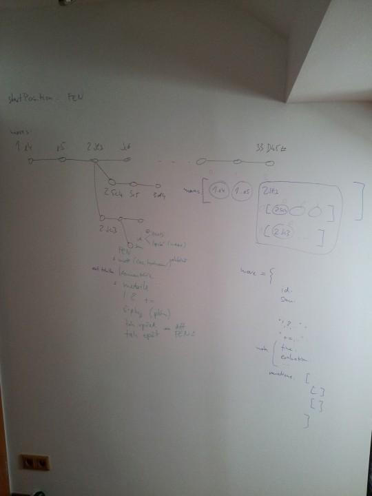 IdeaPaint na stěně pracovny